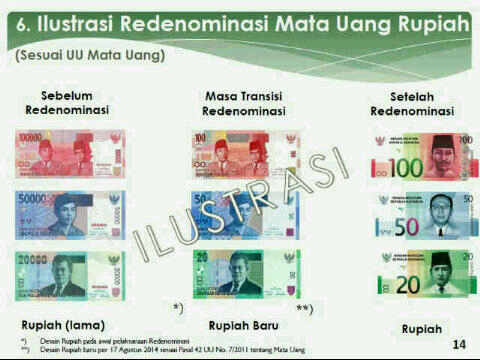 Ilustrasi Mata Uang Redenominasi, Rp 1.000 Jadi Rp 1 - http://lintasjagat.blogspot.com/