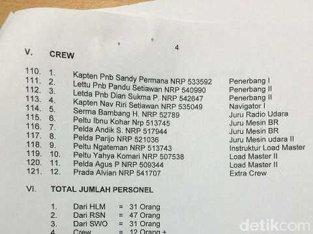 Ini Daftar Manifes Hercules, 109 Penumpang Naik dari Jakarta hingga Medan
