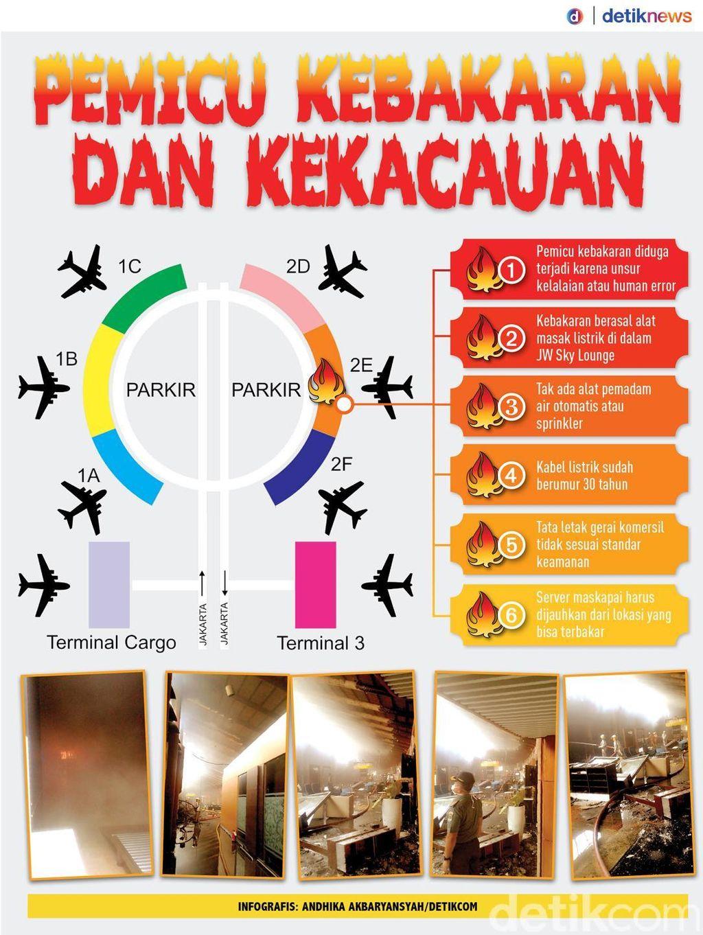 Api yang Mengacaukan Bandara Soekarno-Hatta