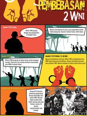 Operasi Militer Senyap yang Bebaskan 2 WNI