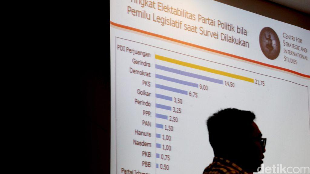 Parpol Didorong Segera Umumkan Nama Bakal Cagub DKI untuk Melawan Ahok