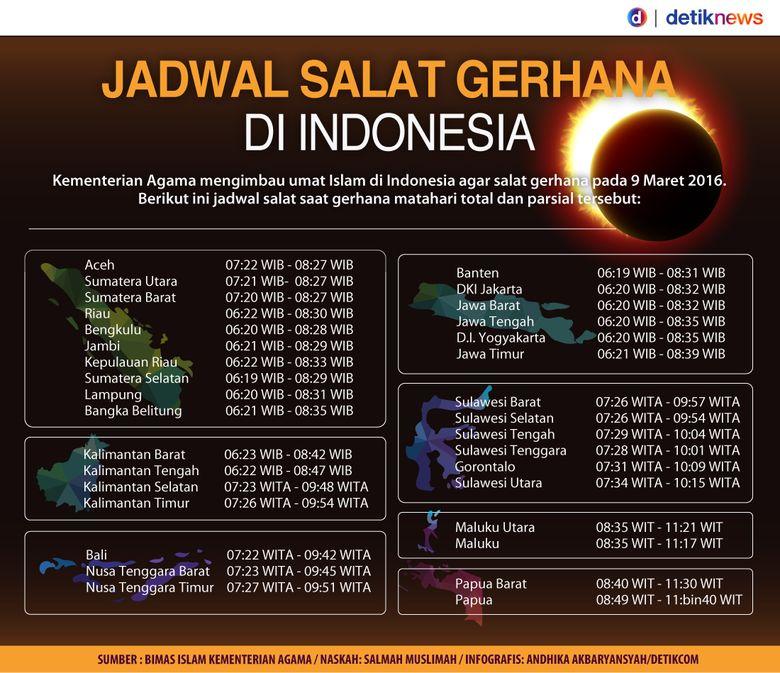 Jadwal Salat Gerhana Se-Indonesia