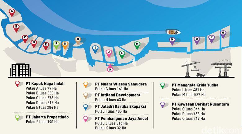 DPR dan Menteri KKP Sepakat Stop Reklamasi Teluk Jakarta, ini Dampak Hukumnya