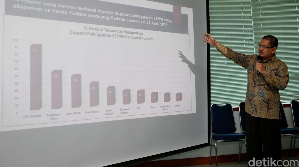 Seribu Laporan Diterima KY di 2016, Paling Banyak Kasus di Jakarta