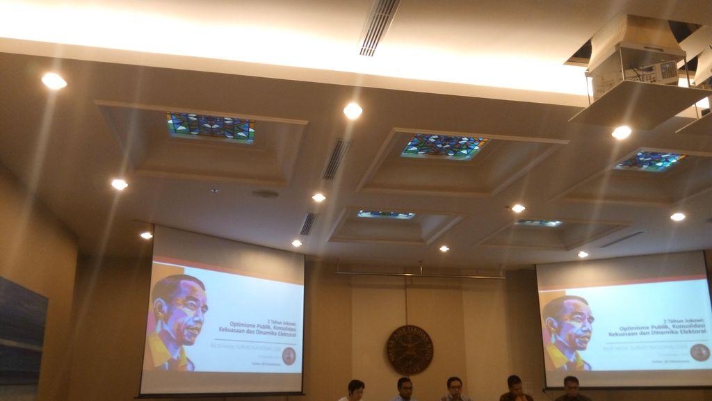 Survei CSIS: 40,4% Rakyat Kecewa Jokowi Copot Anies Baswedan