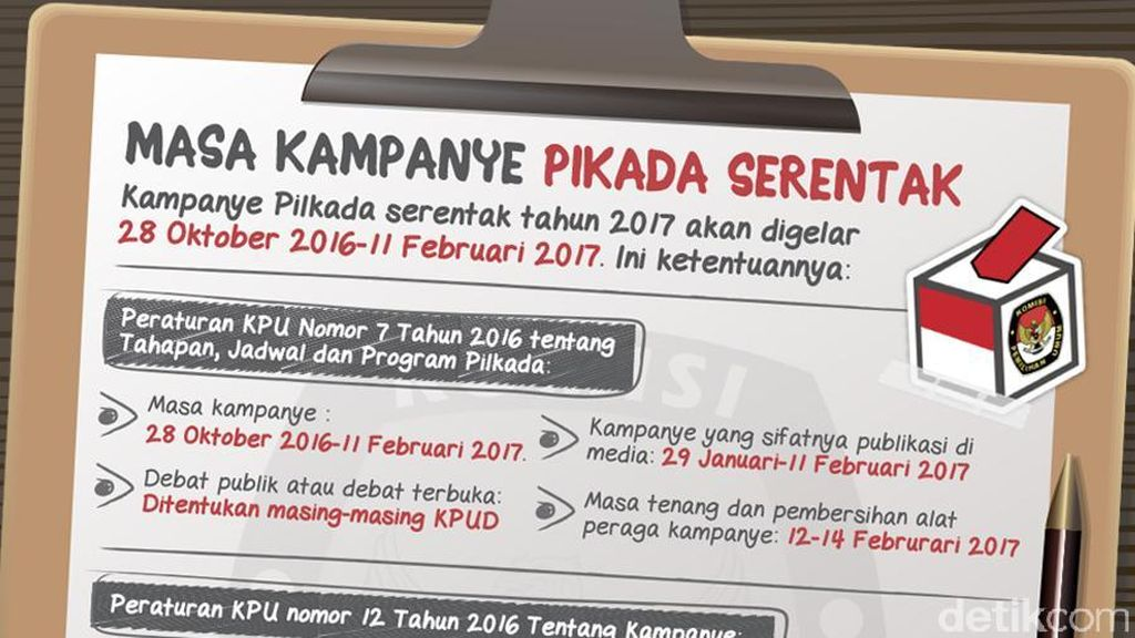 Masa Kampanye Pilkada Serentak 2017