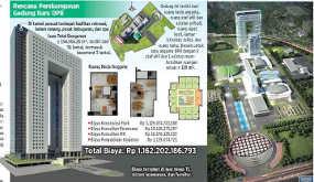 Curiga Ada Manipulasi, ICW Laporkan Proyek Gedung DPR ke KPK