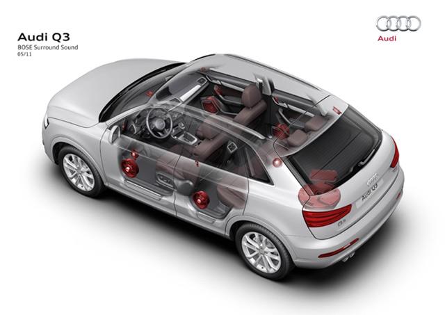 SUV Kecil Audi Q3