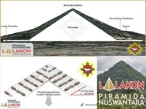 Piramida Gunung Lalakon & Atlantis yang Hilang Berkaitan?