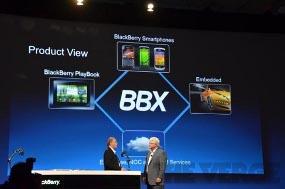 FOTO BBX BLACKBERRY | SPESIFIKASI Sistem Operasi Baru RIM untuk BlackBerry