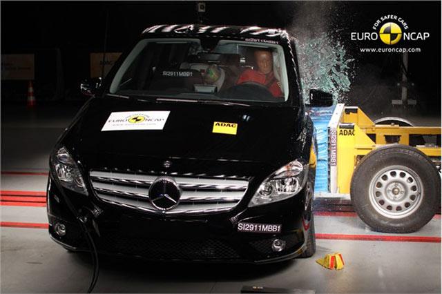 Mobil Paling Aman Eropa