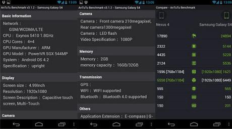 FOTO MODEL SPESIFIKASI HARGA SAMSUNG GALAXY S IV TERBARU 2013 Benchmark Galaxy S IV Libas Optimus G & One X+