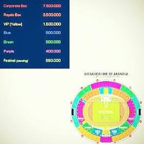 Ini dia harga tiket dan venue konser Metallica