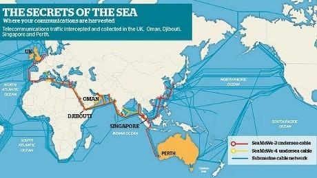 Kabel bawah laut indonesia dimata-matai Singapura sudah 15 Tahun !