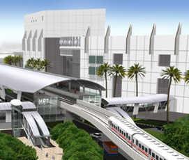 Info Proyek 2014, Jakarta, Pembangunan, Monorail, Monorel