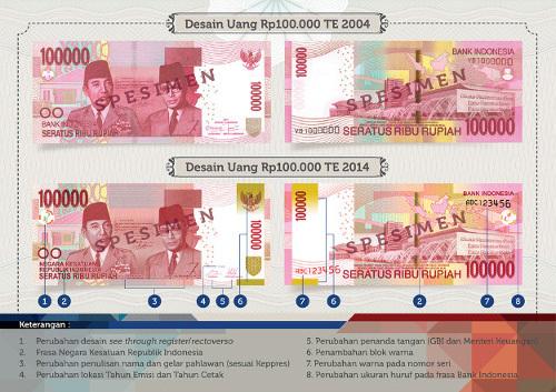 Uang NKRI Pecahan Rp 100.000 Mulai Beredar Hari Ini