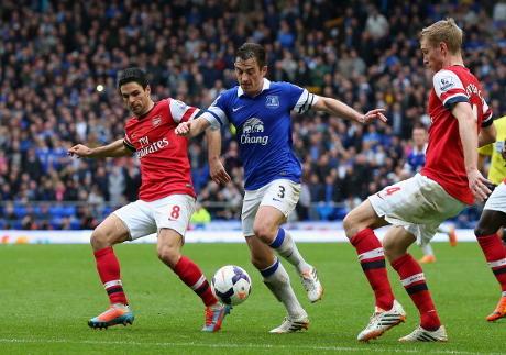 Arsenal Tanpa Kemenangan atas Everton di Empat Duel Terakhir Premier League