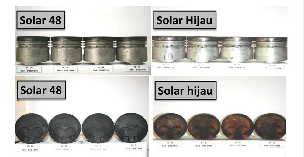 Solar Campur Air: Mesin Lebih Bersih, Asap Warna Putih dan Murah