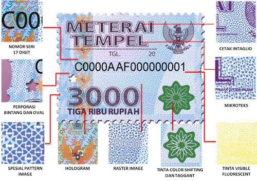 Bea Materai Akan Naik Jadi Rp 10.000, Kapan Berlakunya?