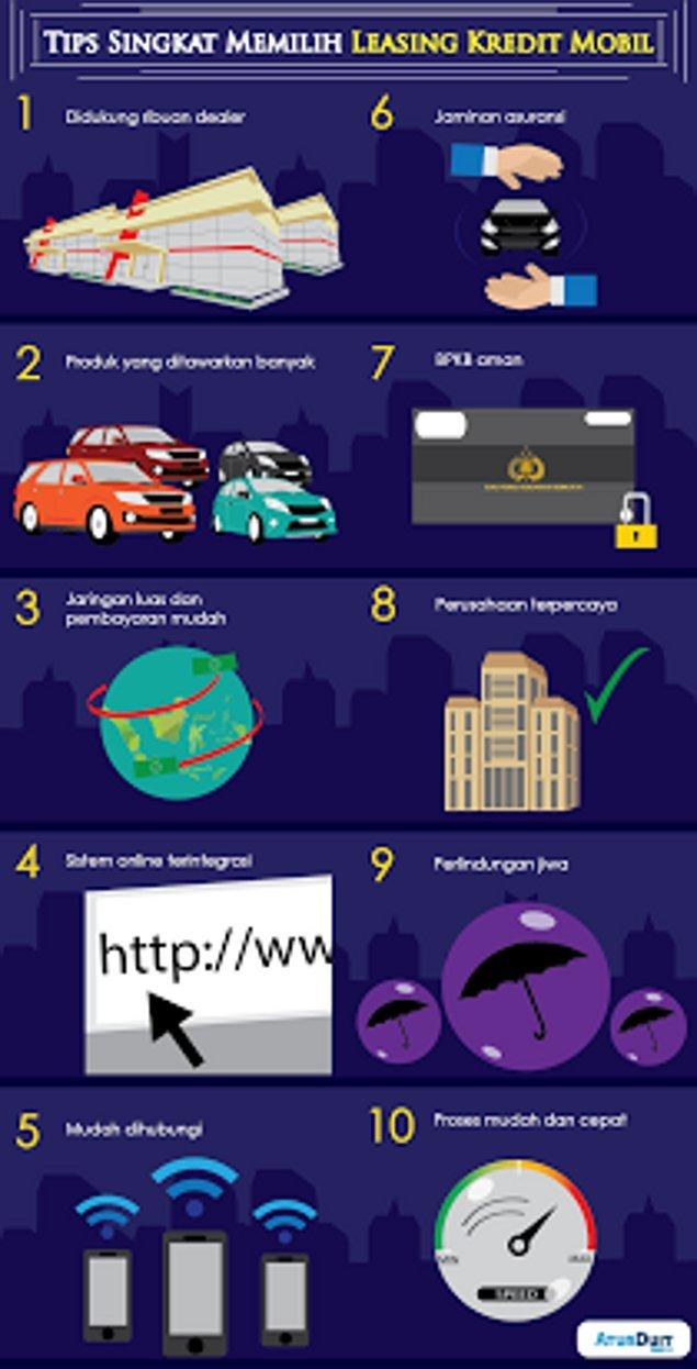 Tips Singkat Memilih Leasing Kredit Mobil