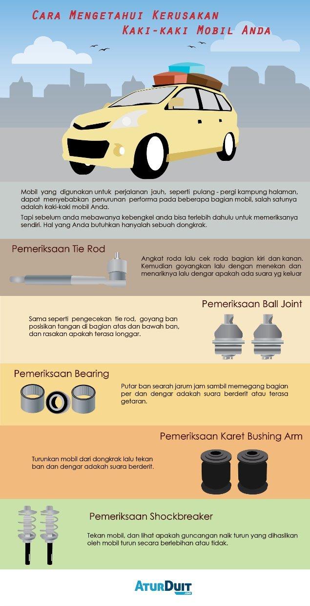 Cara Mengetahui Kerusakan Kaki-kaki Mobil Anda