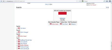 Di Wikipedia Indonesia Sudah \Juara\ Piala AFF 2012