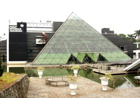 4 Tempat di Jakarta yang Mirip di Luar Negeri