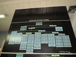 Melihat Boneka Unyil Asli di Museum Wayang
