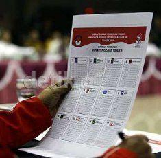 Pimpinan Bawaslu Nilai Gakumdu Penghambat Penegakan Hukum Pemilu