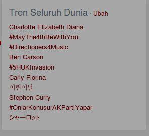 Charlotte Elizabeth Diana Sempat Puncaki Trending Topic Dunia