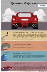 Tips Merawat Knalpot Mobil