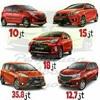 Toyota Promo Super Bulan Ini