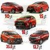 Toyota Promo Ini Bukan Basa Basi