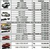Promo Honda 2017 Angsuran 2jt An
