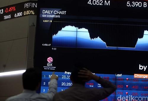 Bursa Asia Kompak Melemah, IHSG Dibuka Turun ke 4.643