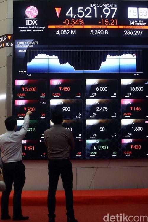 Bursa Saham Asia Merah, IHSG Dibuka Melemah ke 4.739