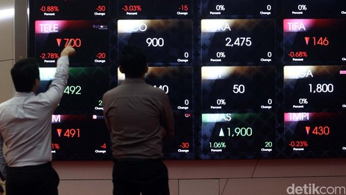 Bursa Asia Berguruan, IHSG Dibuka Melemah ke 4.553