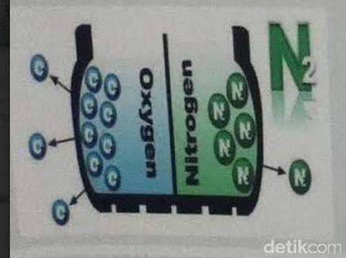 4 Keuntungan Pakai Ban Nitrogen Versus Oksigen Biasa