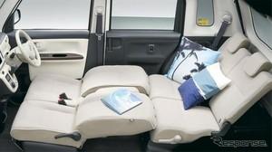 Mobil Mungil untuk Wanita dari Daihatsu