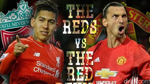 Intensitas Tinggi Akan Membuat Liverpool vs MU Berjalan Ketat