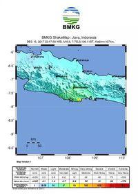 Gempa 6,9 SR di Tasikmalaya, Ada 3 Kali Gempa Susulan