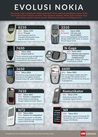 Fakta Menarik Soal Nokia 3310