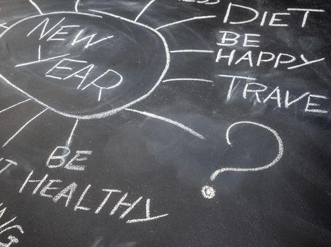 7 Cara Agar Resolusi Tahun Baru Anda Tercapai