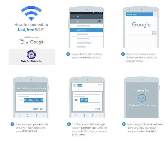 Wow, Google Sediakan Koneksi Internet Gratis Di India. Indonesia Kapan?