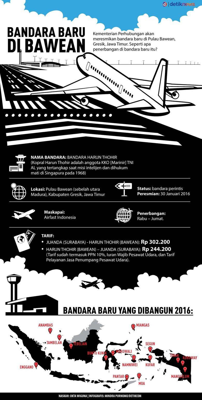 Bandara Baru Pakai Nama Pahlawan Nasional Yang Dieksekusi di Singapura