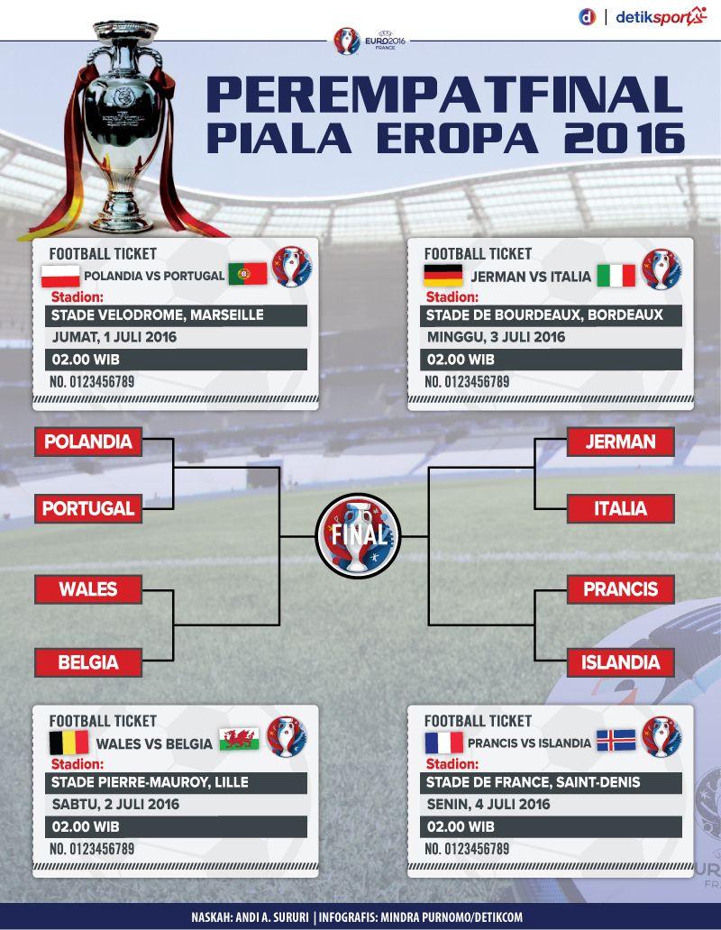 Infografis Jadwal Babak 8 Besar Euro 2016