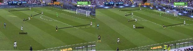 Gambar 3 – Positioning para pemain Inter saat melakukan pressing di lini pertahanan Juventus