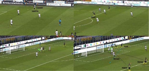 Gambar 4 – Proses terjadinya gol kedua Inter