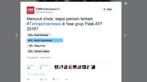 Hasil polling pemain terbaik Timnas Indonesia di fase grup Piala AFF 2016.