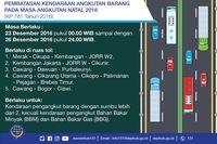 Truk Angkutan Barang Dilarang Melintas di Tol Mulai 23-26 Desember
